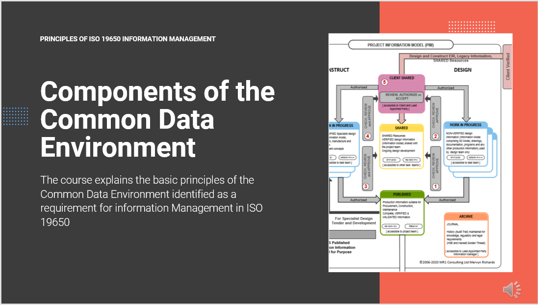 Components of the Common Data Environment